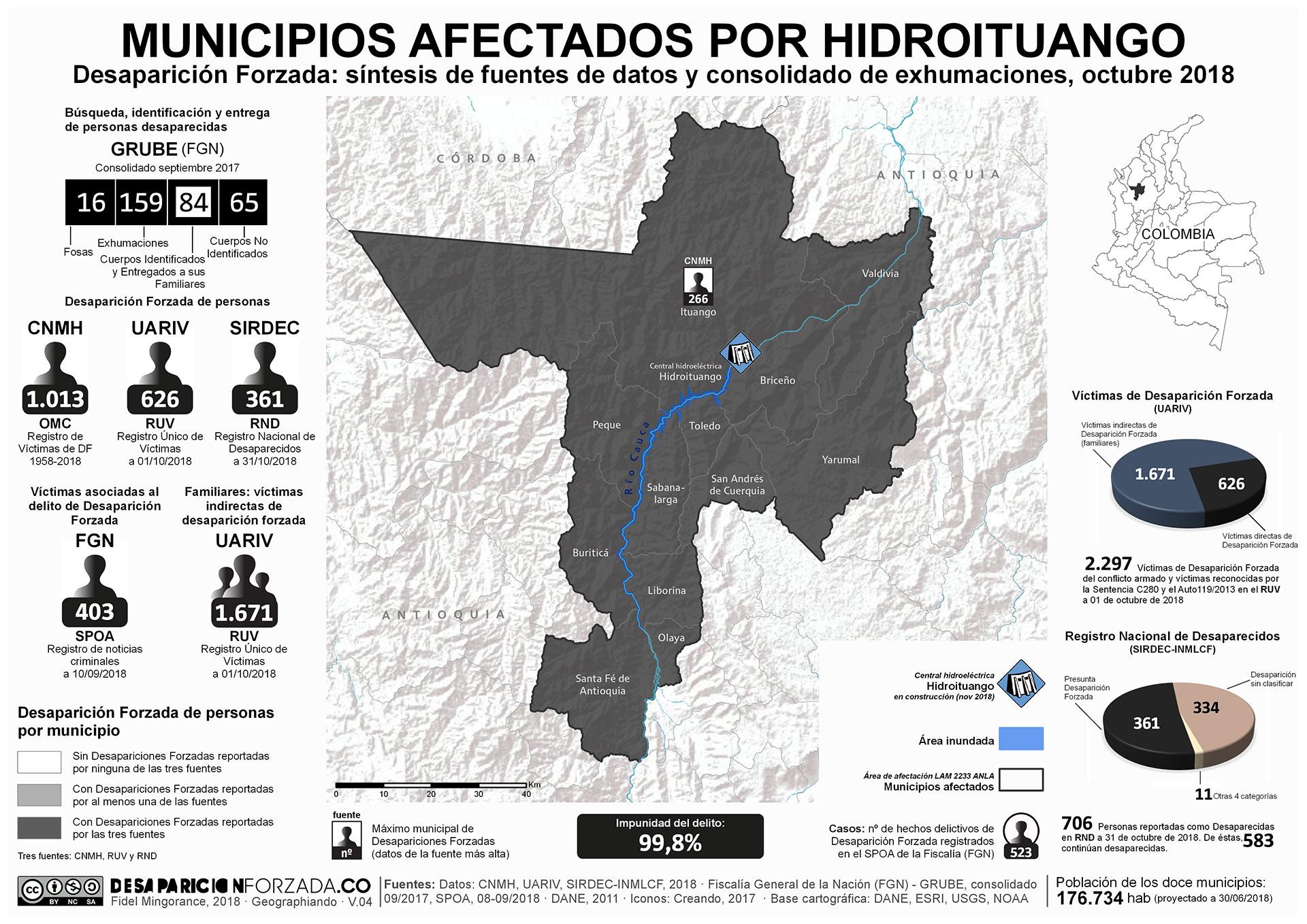 desaparicion forzada municipios afectados hidroituango mapa sintesis datos y exhumaciones octubre 2018