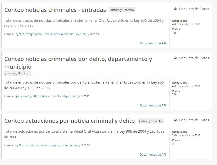 datos de la Desaparicion Forzada de personas de la Fiscalia General de la Nacion