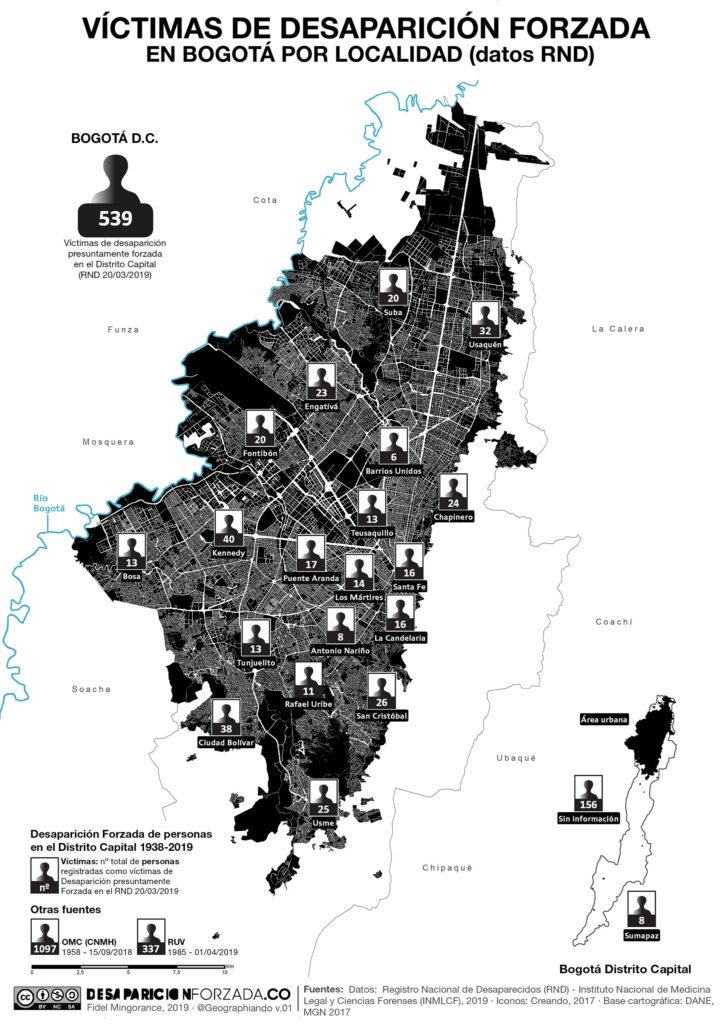 mapa desaparicion forzada bogota por localidad marzo 2019