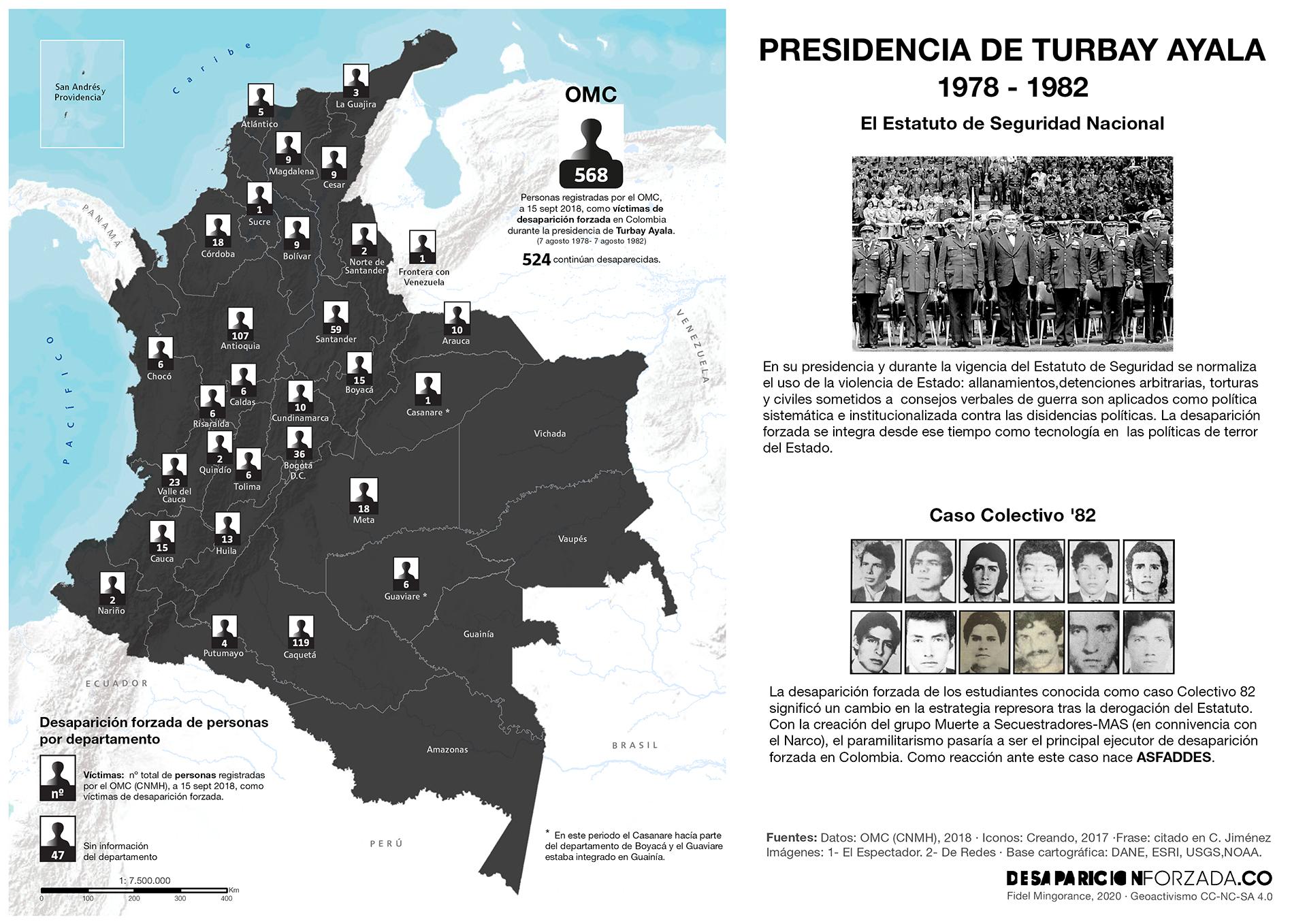 Mapa desaparicion forzada presidencia Turbay Ayala 1978-1982