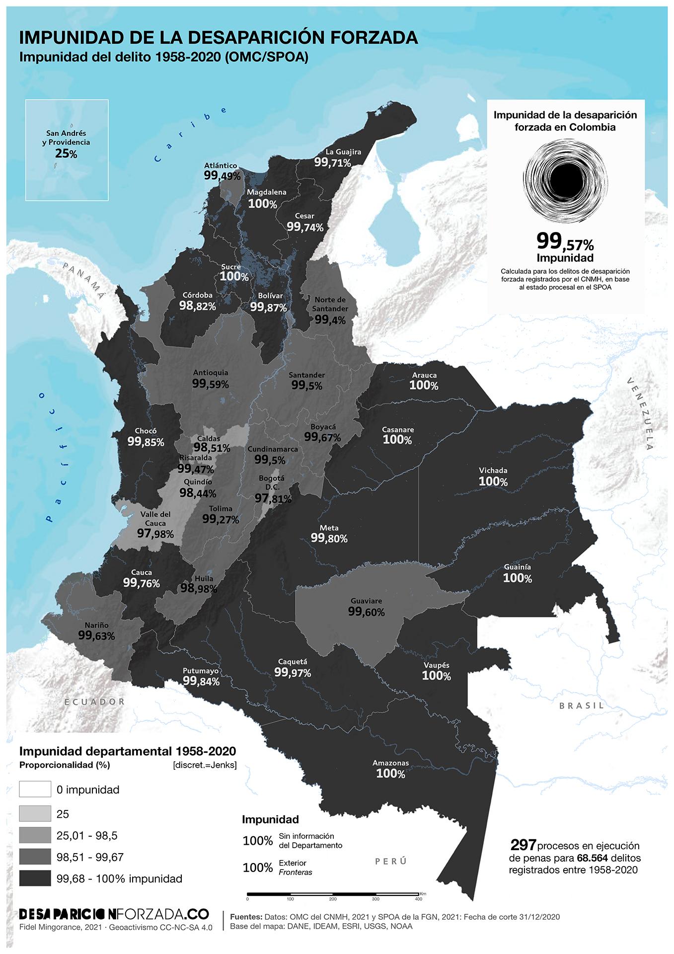 Impunidad desaparicion forzada 1958- 2020