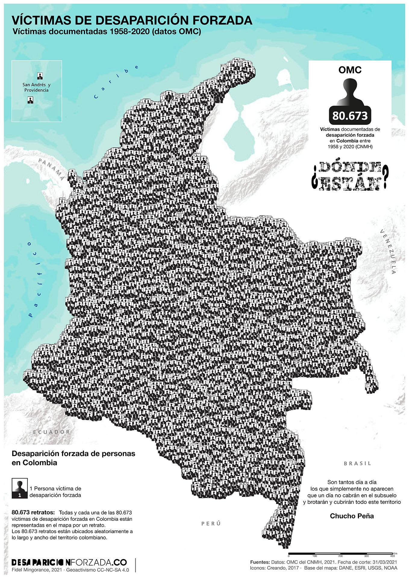 Desaparicion forzada Colombia 1958 - 2020