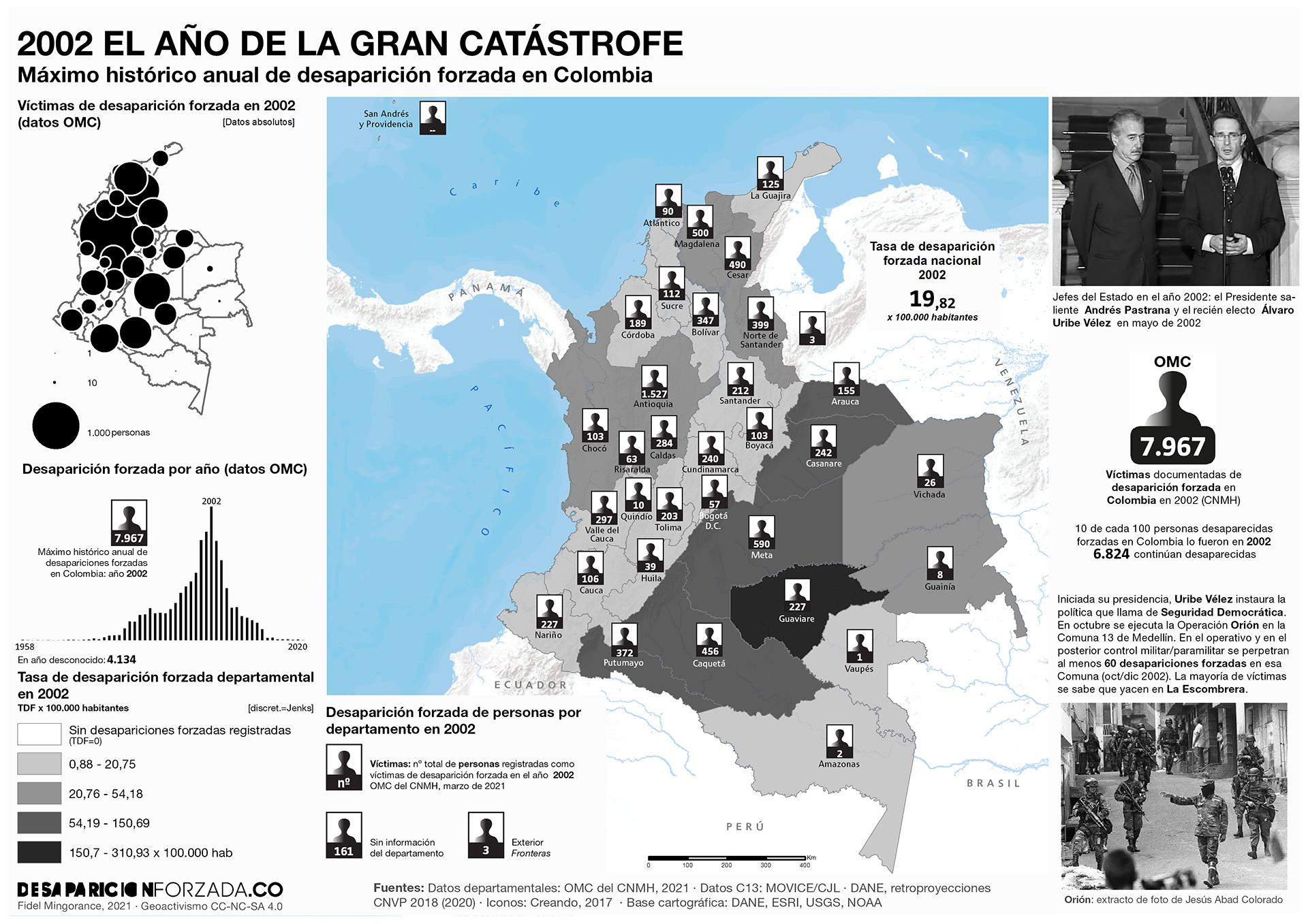 2002 Maximo historico anual desapariciones forzadas en Colombia